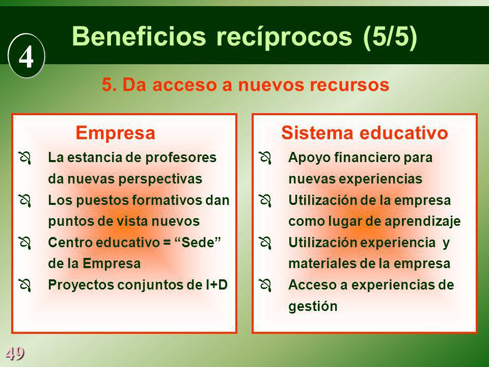Beneficios recíprocos (5/5)
