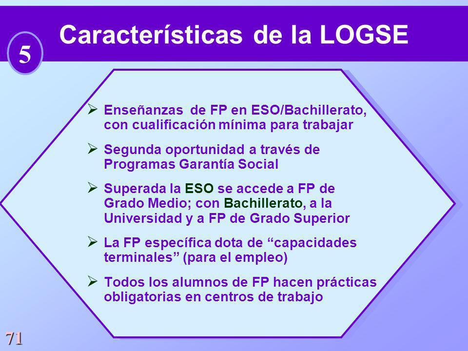 Características de la LOGSE