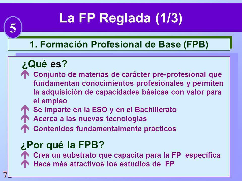 1. Formación Profesional de Base (FPB)