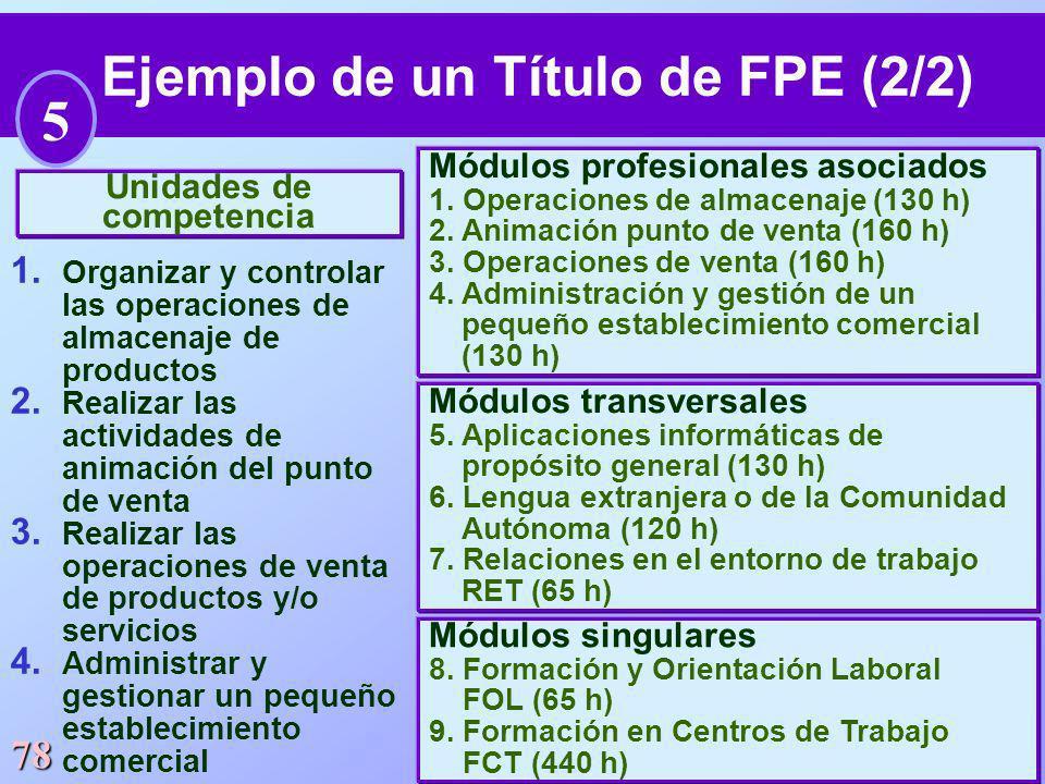 Ejemplo de un Título de FPE (2/2) Unidades de competencia