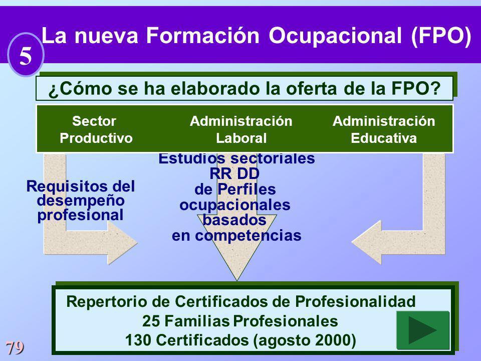 5 La nueva Formación Ocupacional (FPO)