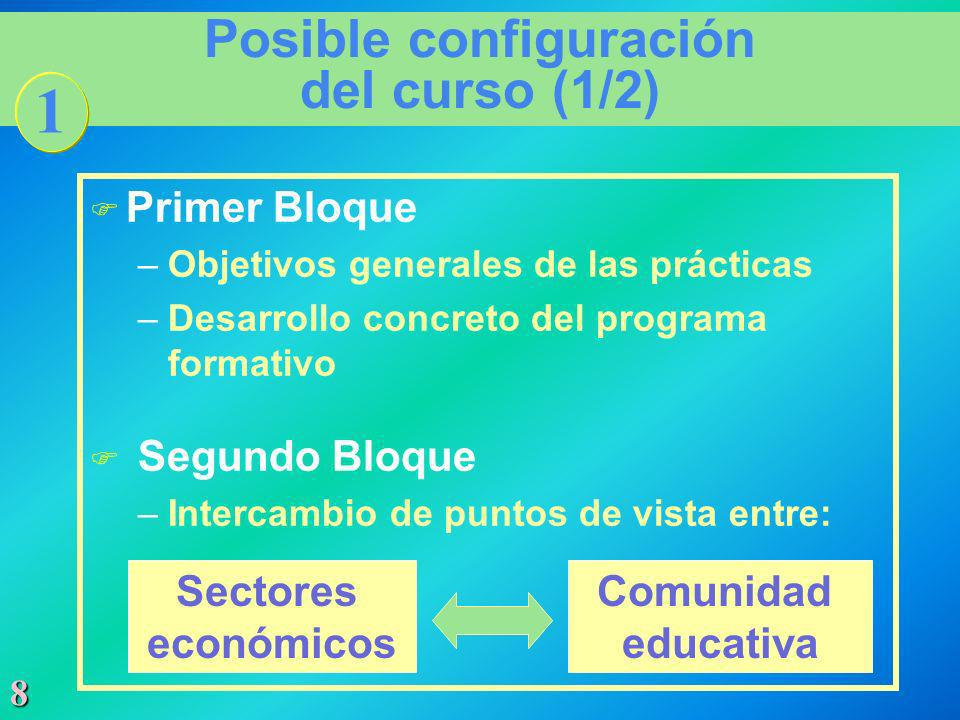 Posible configuración del curso (1/2)