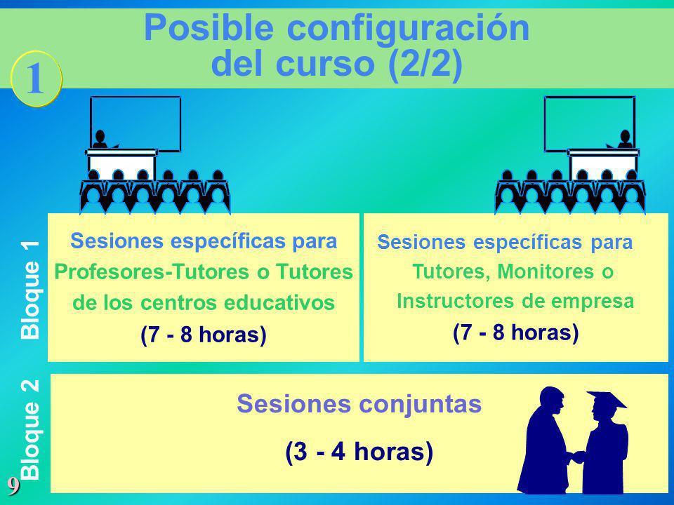 Posible configuración del curso (2/2)