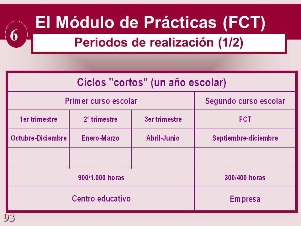 El Módulo de Prácticas (FCT) Periodos de realización (1/2)