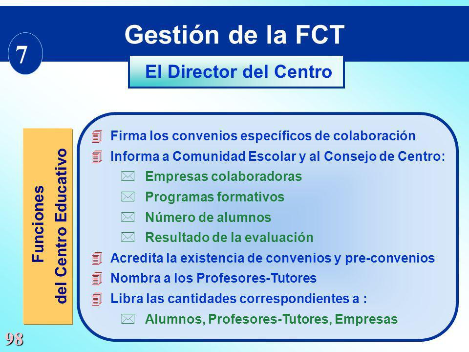 Gestión de la FCT 7 El Director del Centro Funciones