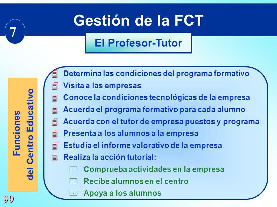 Gestión de la FCT 7 El Profesor-Tutor Funciones del Centro Educativo