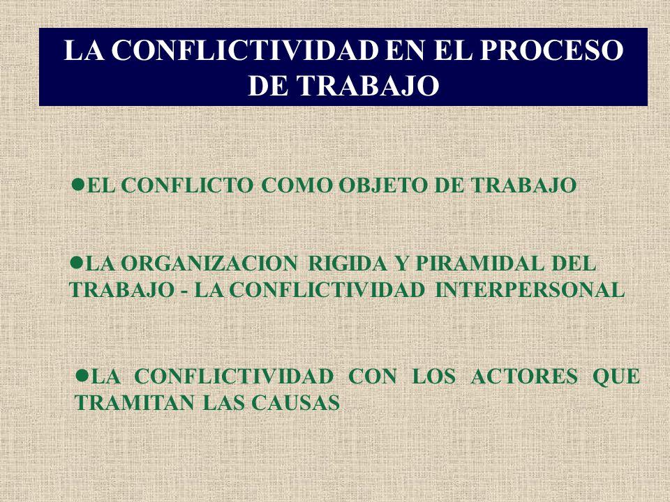 LA CONFLICTIVIDAD EN EL PROCESO DE TRABAJO