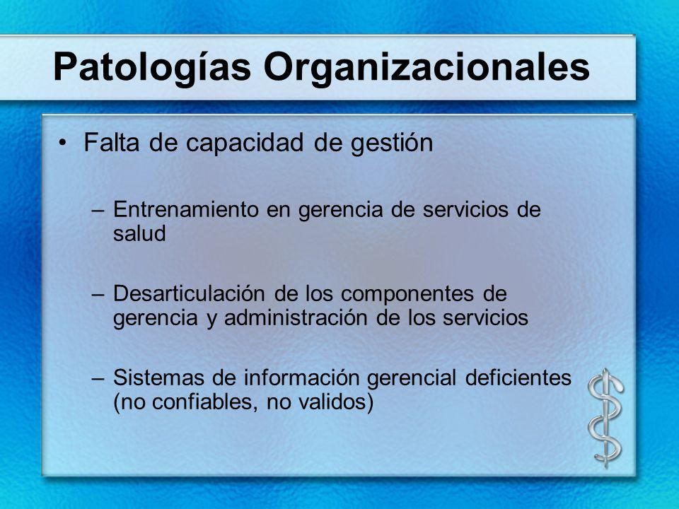 Patologías Organizacionales