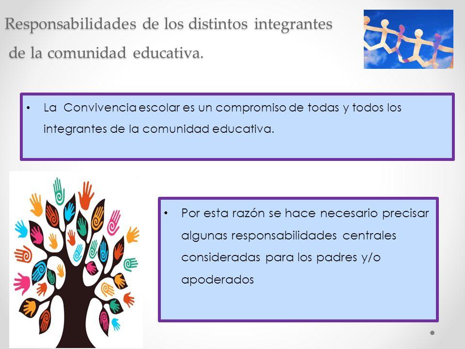 Responsabilidades de los distintos integrantes de la comunidad educativa.