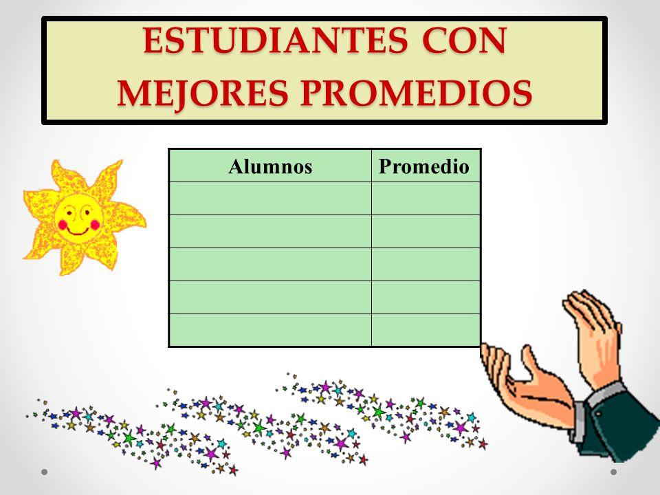 ESTUDIANTES CON MEJORES PROMEDIOS