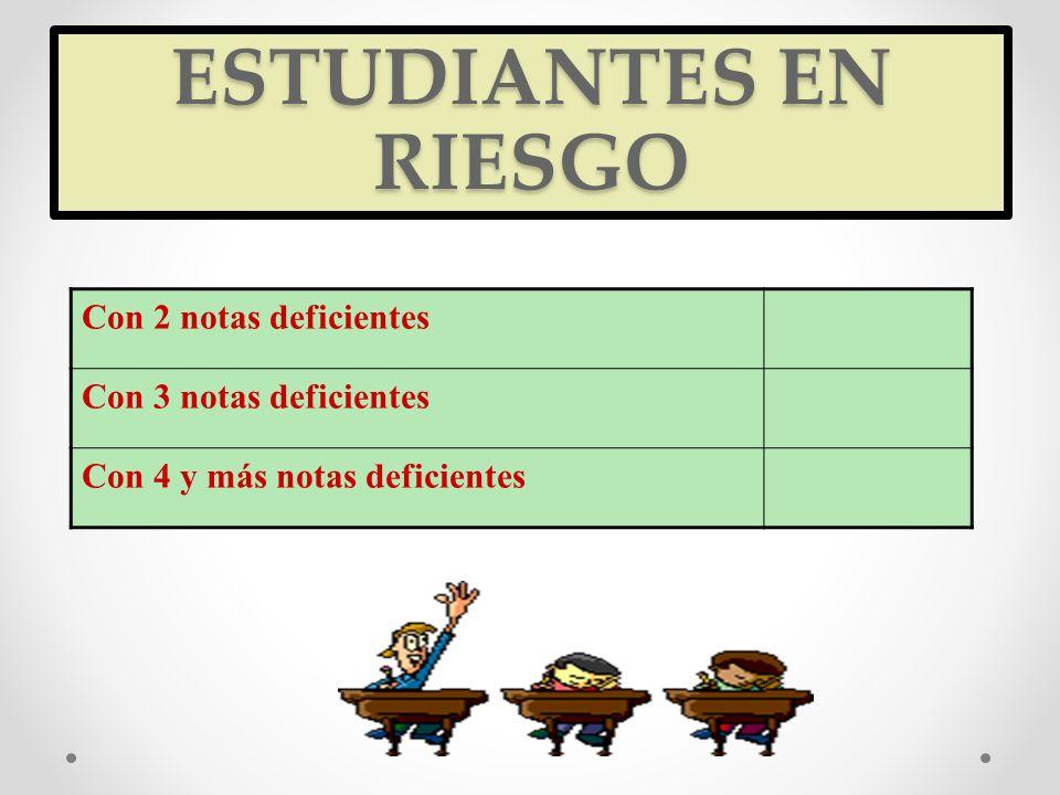 ESTUDIANTES EN RIESGO Con 2 notas deficientes Con 3 notas deficientes
