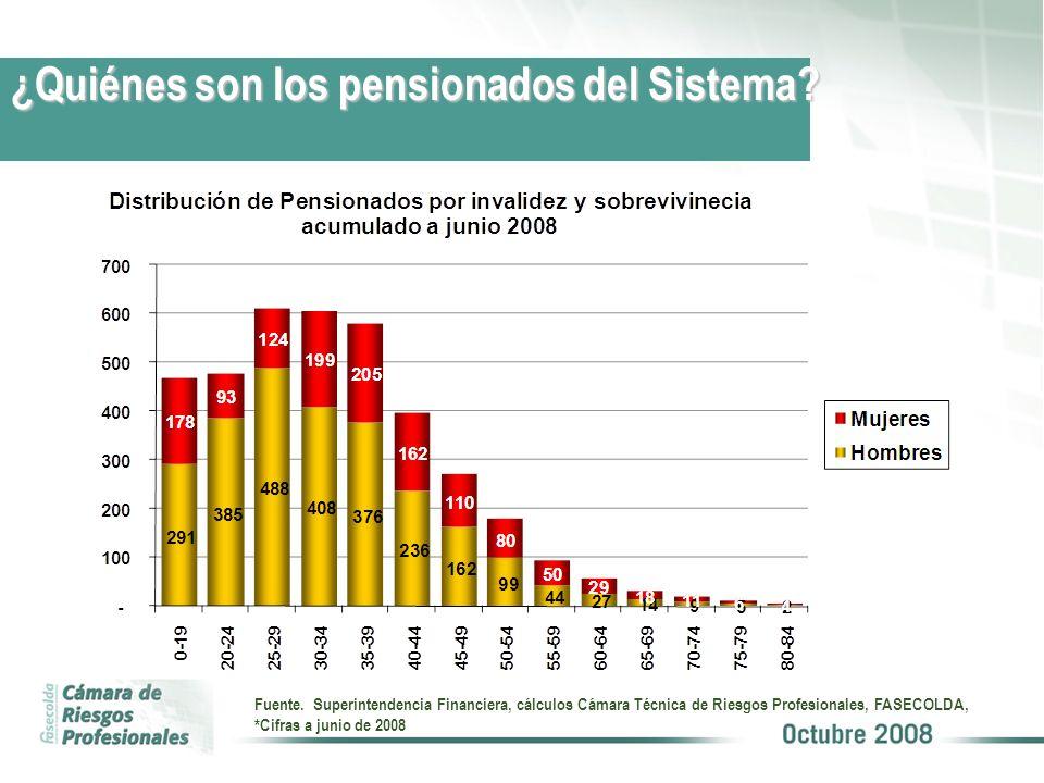 ¿Quiénes son los pensionados del Sistema