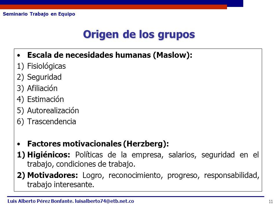 Origen de los grupos Escala de necesidades humanas (Maslow):