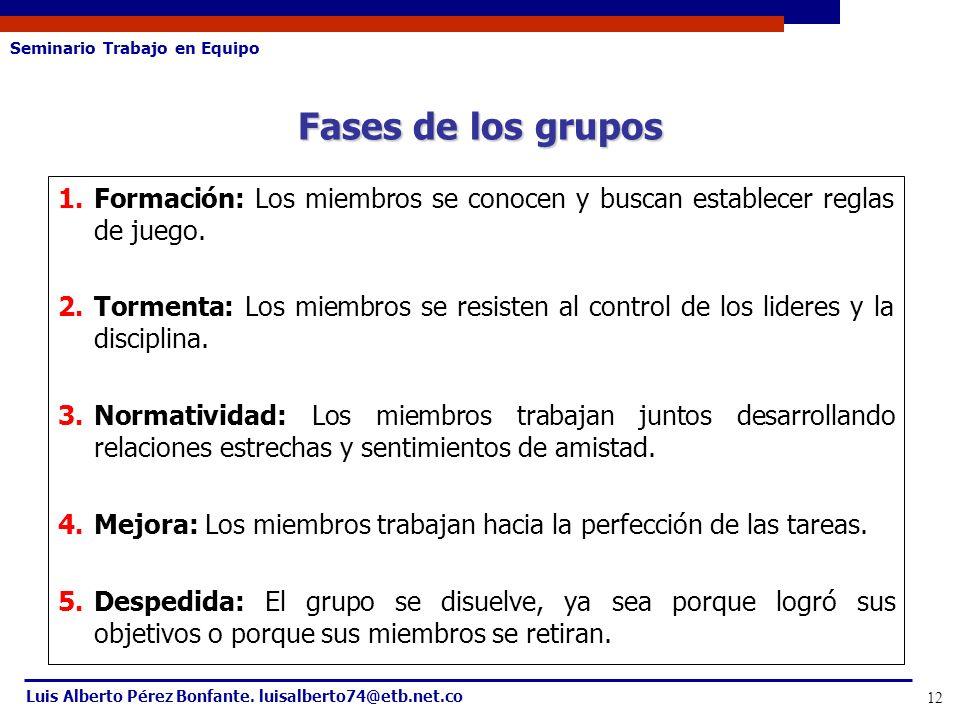 Fases de los grupos Formación: Los miembros se conocen y buscan establecer reglas de juego.