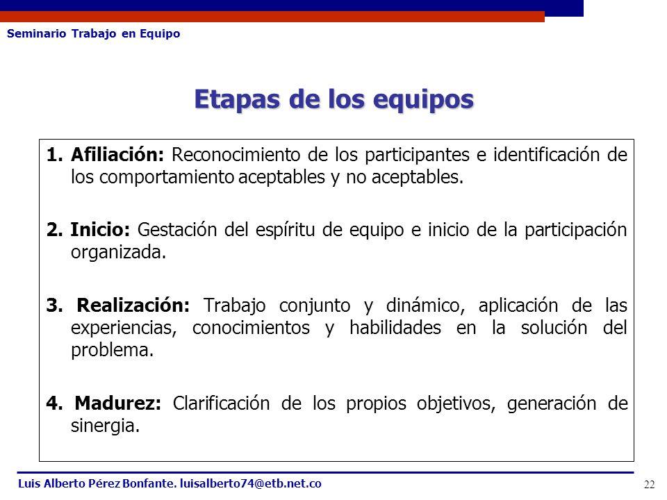 Etapas de los equipos Afiliación: Reconocimiento de los participantes e identificación de los comportamiento aceptables y no aceptables.
