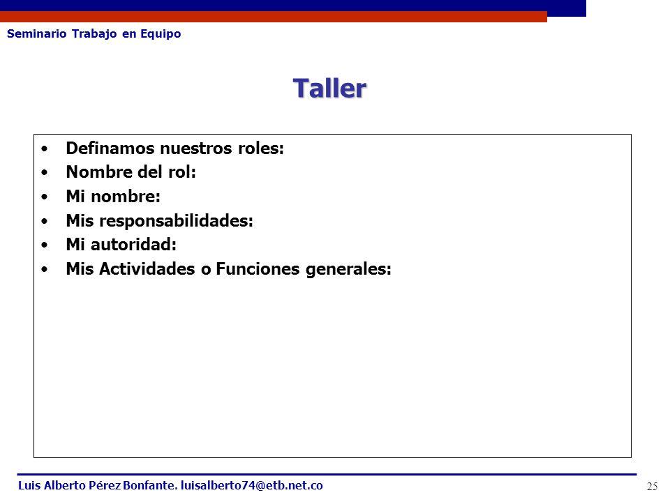 Taller Definamos nuestros roles: Nombre del rol: Mi nombre: