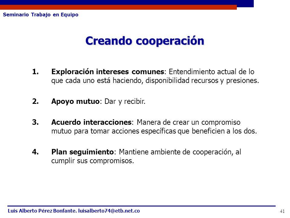 Creando cooperación Exploración intereses comunes: Entendimiento actual de lo que cada uno está haciendo, disponibilidad recursos y presiones.