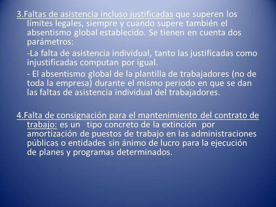 3.Faltas de asistencia incluso justificadas que superen los límites legales, siempre y cuando supere también el absentismo global establecido.