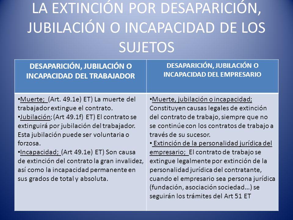LA EXTINCIÓN POR DESAPARICIÓN, JUBILACIÓN O INCAPACIDAD DE LOS SUJETOS