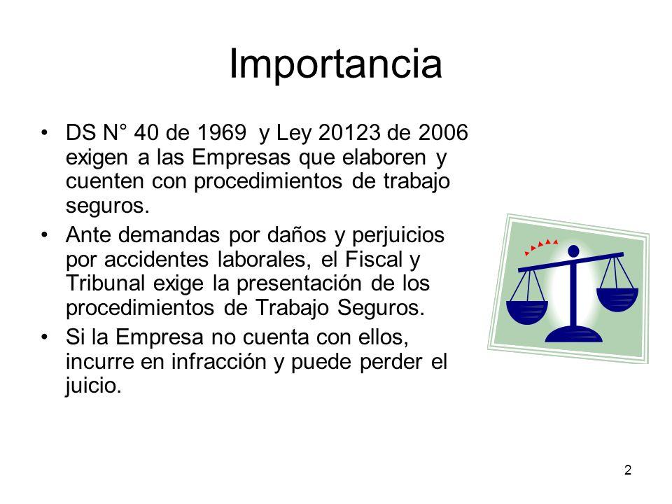 Importancia DS N° 40 de 1969 y Ley 20123 de 2006 exigen a las Empresas que elaboren y cuenten con procedimientos de trabajo seguros.