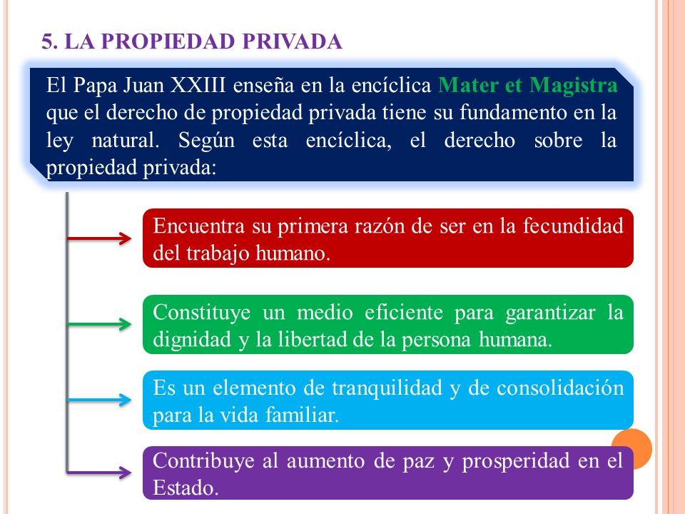 5. LA PROPIEDAD PRIVADA