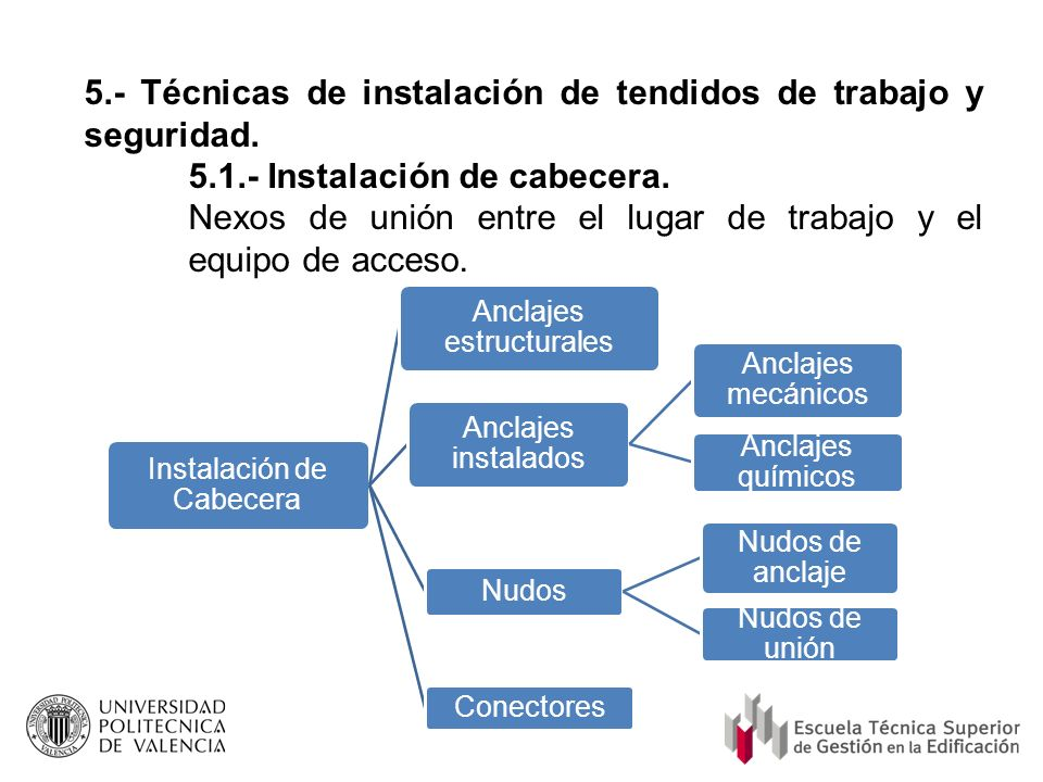 5.- Técnicas de instalación de tendidos de trabajo y seguridad.