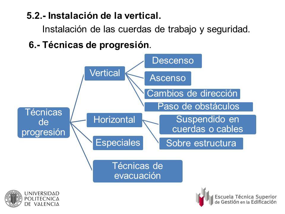 5.2.- Instalación de la vertical.