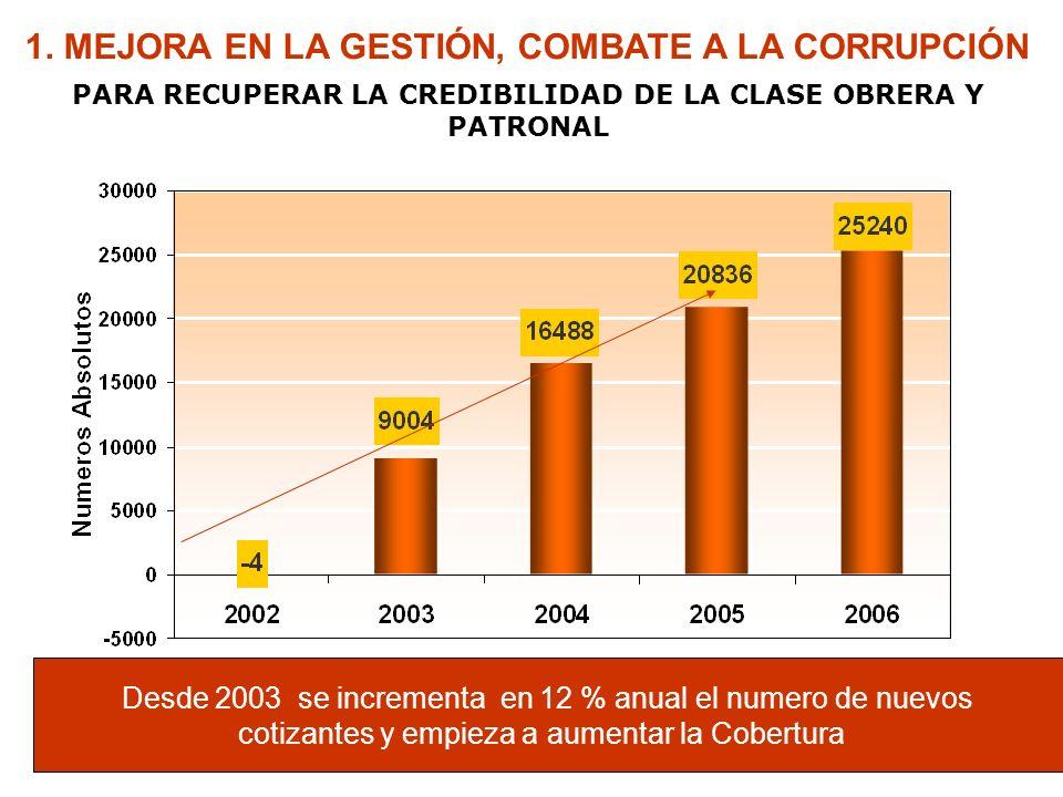 PARA RECUPERAR LA CREDIBILIDAD DE LA CLASE OBRERA Y PATRONAL