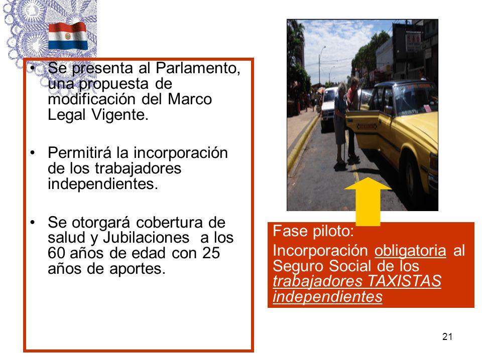 Se presenta al Parlamento, una propuesta de modificación del Marco Legal Vigente.