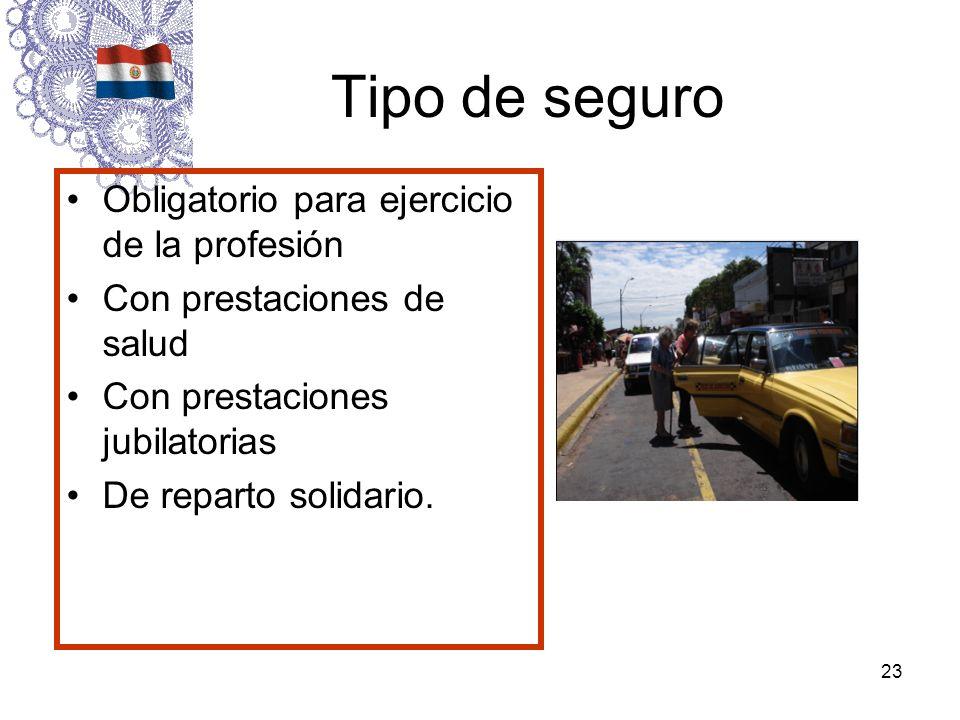 Tipo de seguro Obligatorio para ejercicio de la profesión