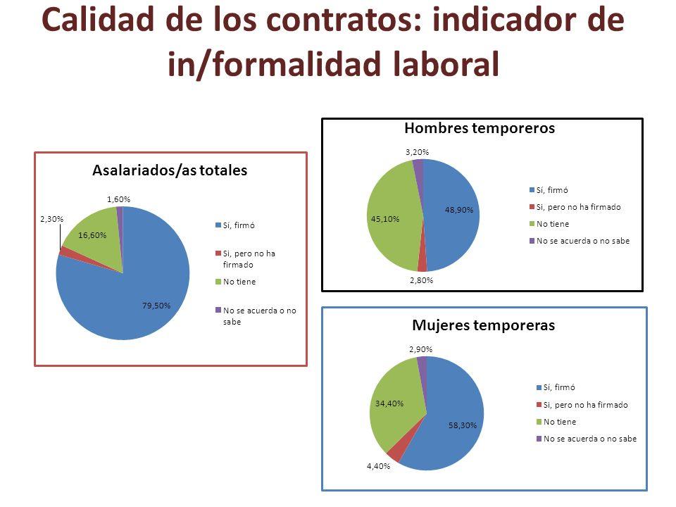 Calidad de los contratos: indicador de in/formalidad laboral