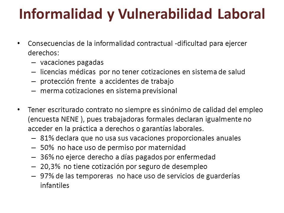 Informalidad y Vulnerabilidad Laboral