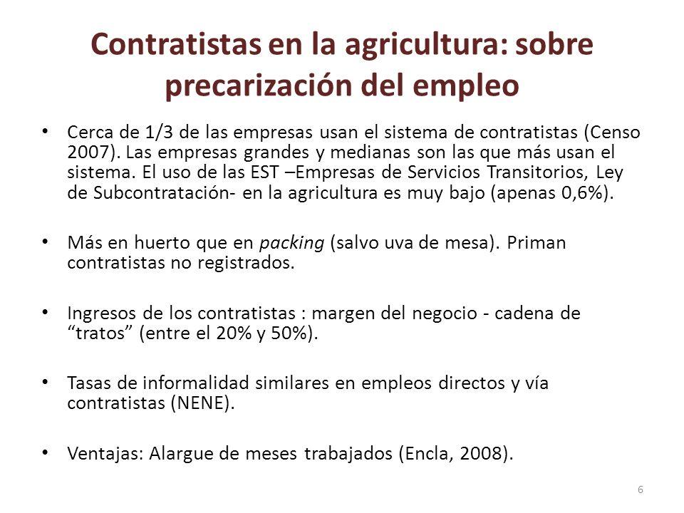 Contratistas en la agricultura: sobre precarización del empleo