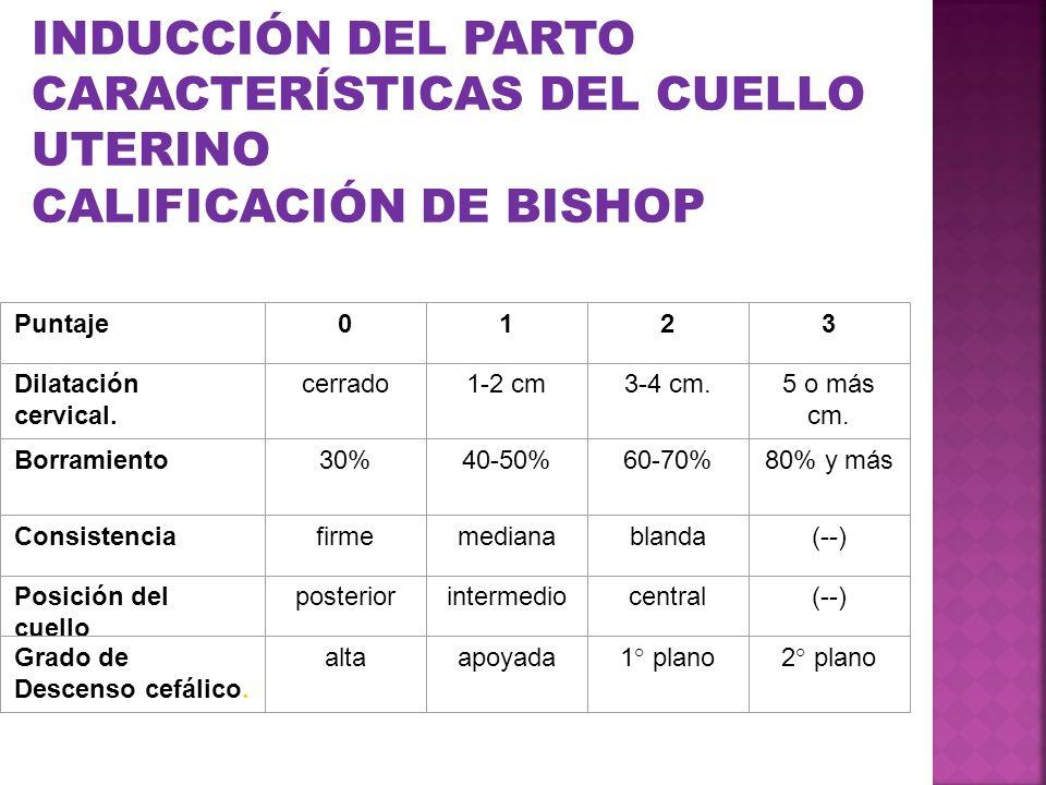 INDUCCIÓN DEL PARTO CARACTERÍSTICAS DEL CUELLO UTERINO CALIFICACIÓN DE BISHOP