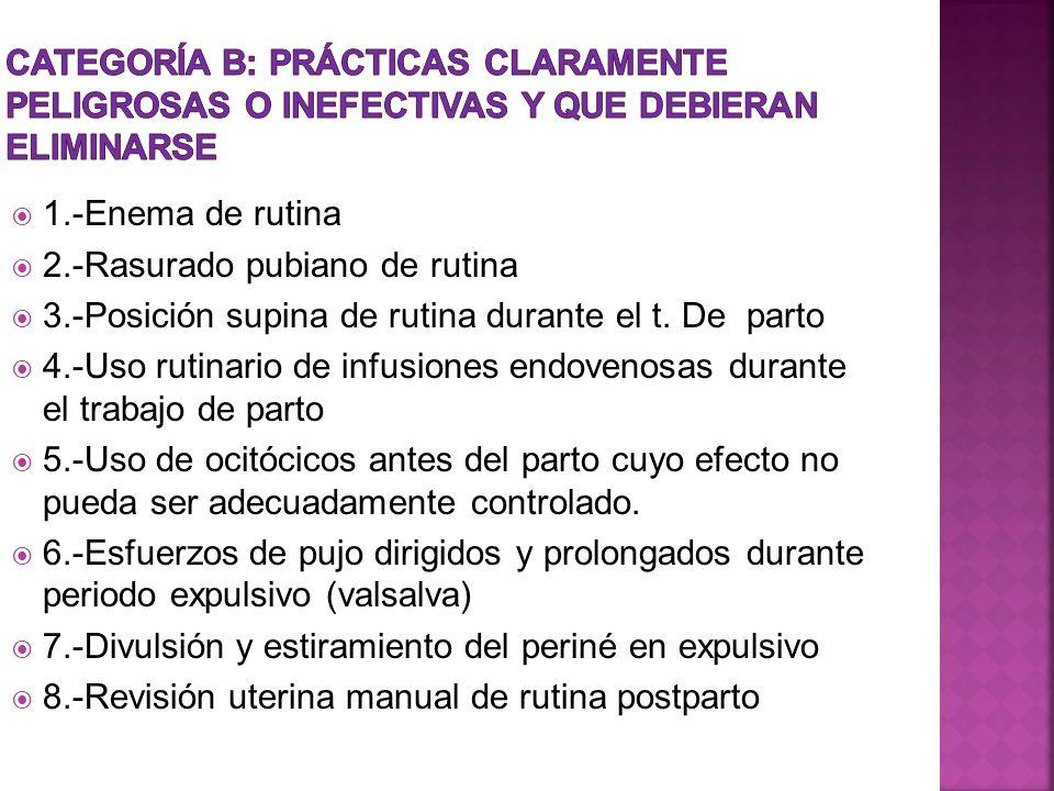 CATEGORÍA B: PRÁCTICAS CLARAMENTE PELIGROSAS O INEFECTIVAS Y QUE DEBIERAN ELIMINARSE