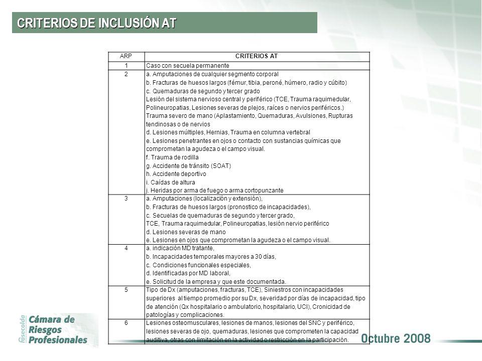 CRITERIOS DE INCLUSIÓN AT