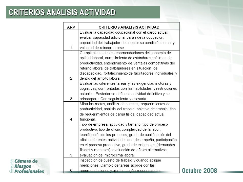 CRITERIOS ANALISIS ACTIVIDAD