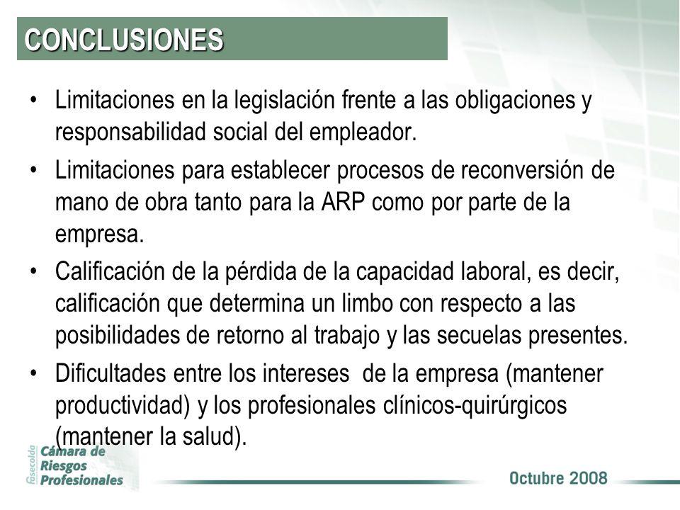 CONCLUSIONES Limitaciones en la legislación frente a las obligaciones y responsabilidad social del empleador.