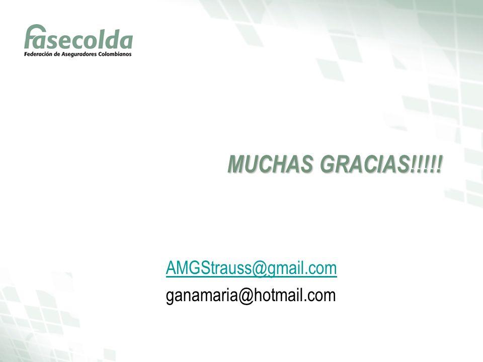AMGStrauss@gmail.com ganamaria@hotmail.com