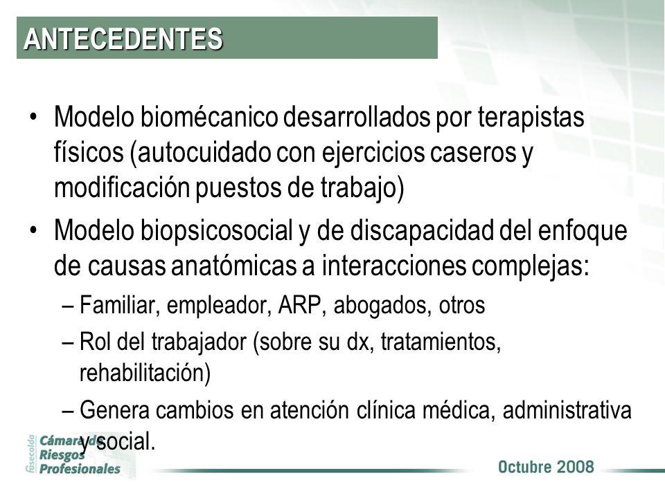 ANTECEDENTES Modelo biomécanico desarrollados por terapistas físicos (autocuidado con ejercicios caseros y modificación puestos de trabajo)