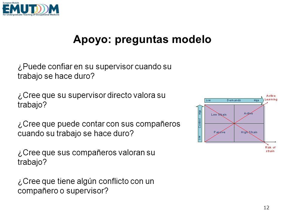 Apoyo: preguntas modelo