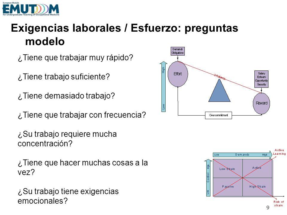 Exigencias laborales / Esfuerzo: preguntas modelo
