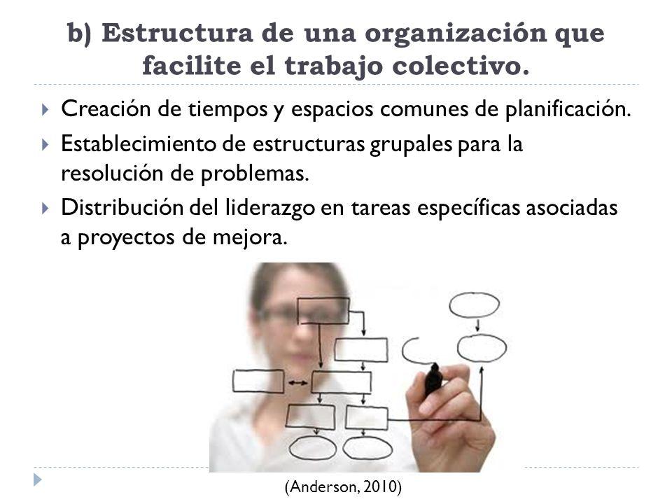 b) Estructura de una organización que facilite el trabajo colectivo.