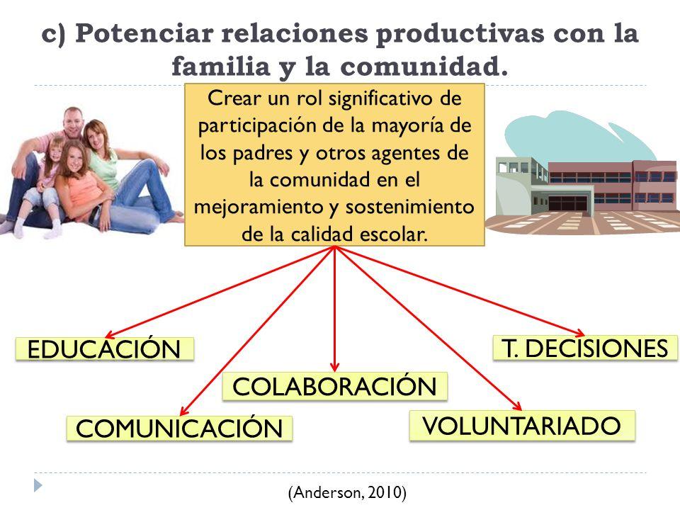 c) Potenciar relaciones productivas con la familia y la comunidad.