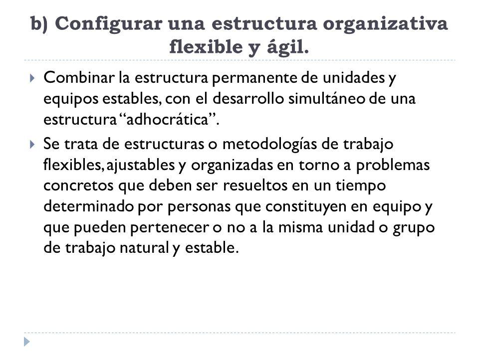b) Configurar una estructura organizativa flexible y ágil.