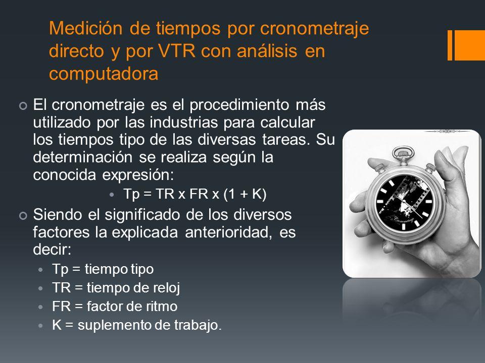 Medición de tiempos por cronometraje directo y por VTR con análisis en computadora