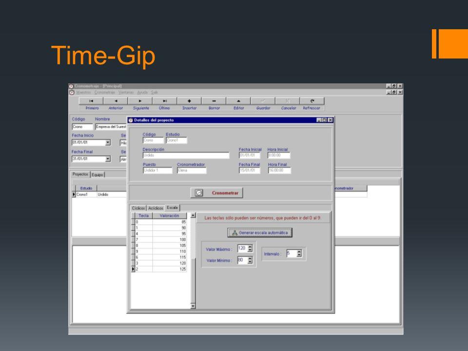 Time-Gip
