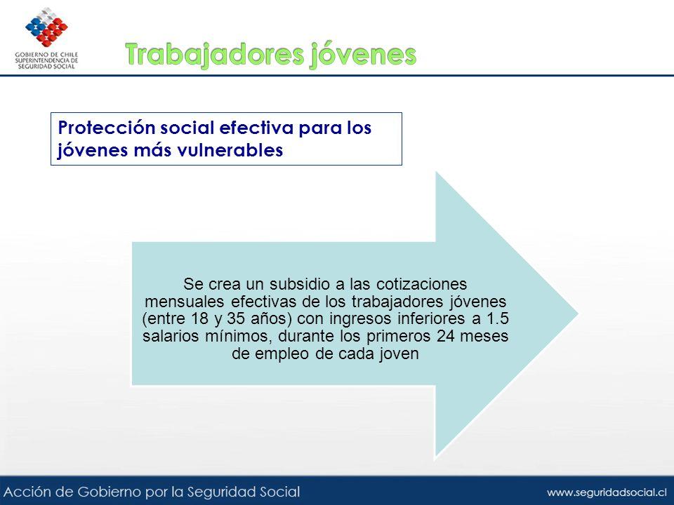Protección social efectiva para los jóvenes más vulnerables