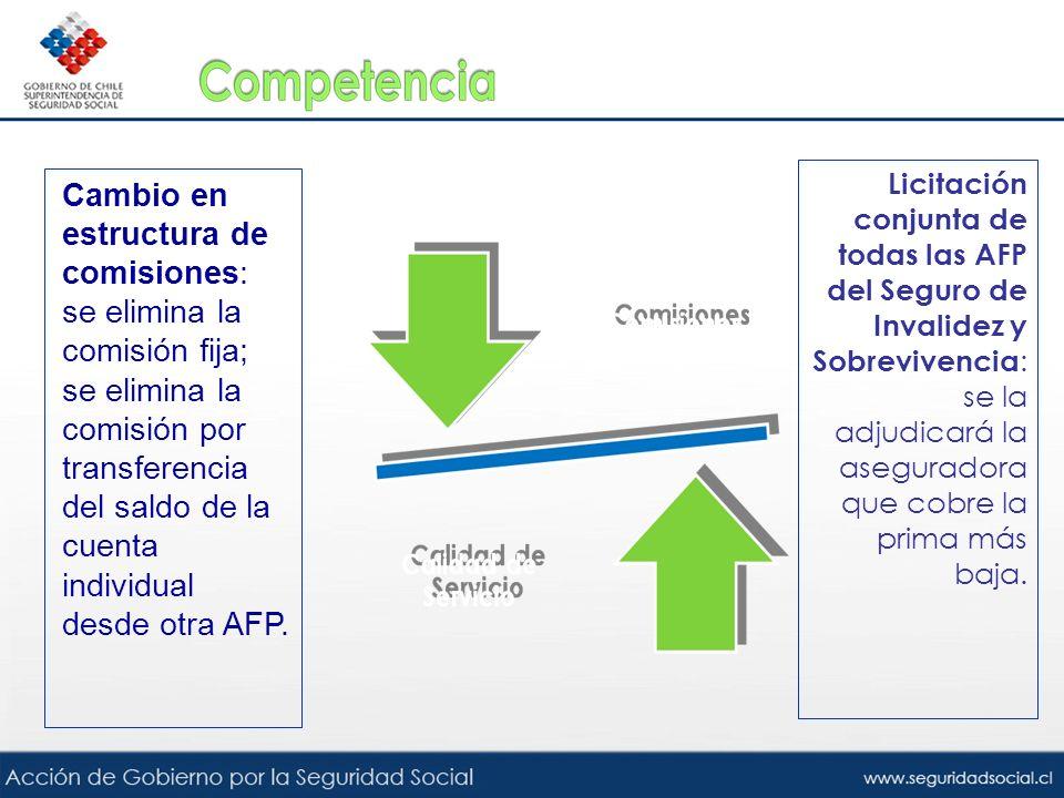Licitación conjunta de todas las AFP del Seguro de Invalidez y Sobrevivencia: se la adjudicará la aseguradora que cobre la prima más baja.