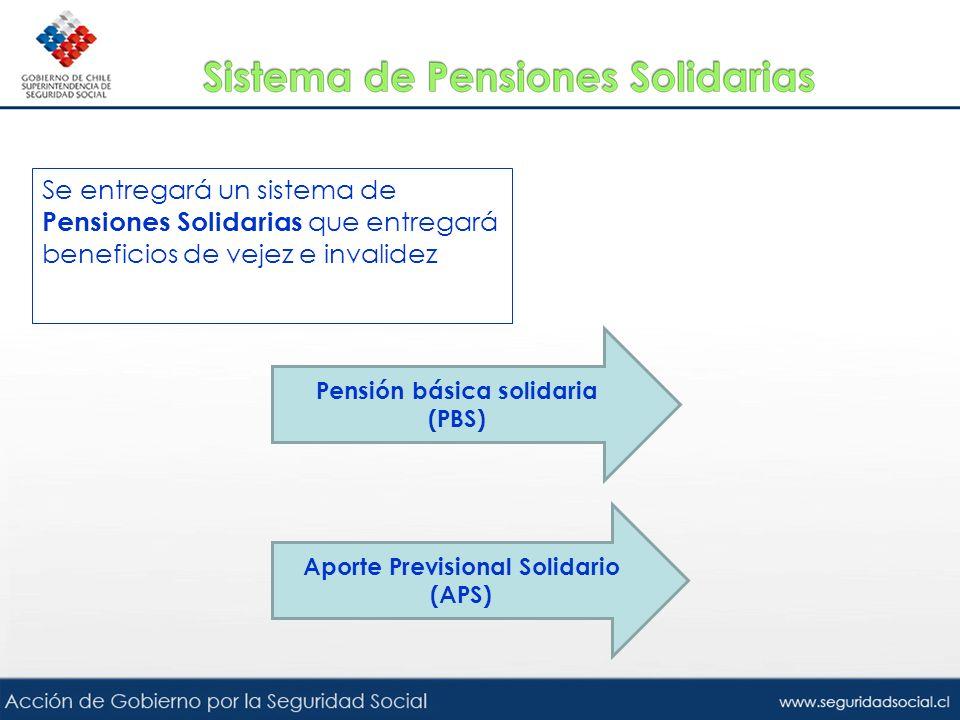 Pensión básica solidaria Aporte Previsional Solidario